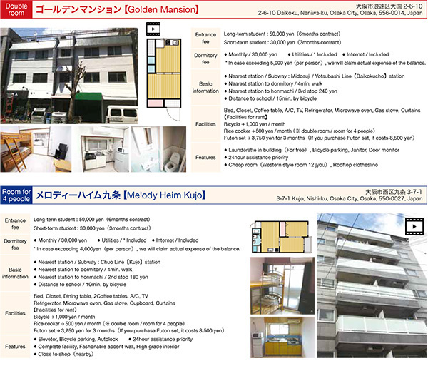 J Kokusai Gakuin School Dormitory Information of Golden Mansion,Melody Heim Kujo,Blancdol・M