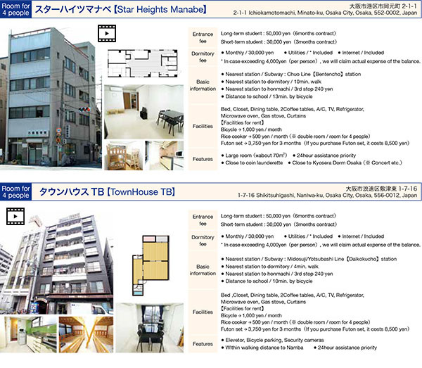J Kokusai Gakuin School Dormitory Information of Star Heights Manabe,Maison Awaza,TownHouse TB